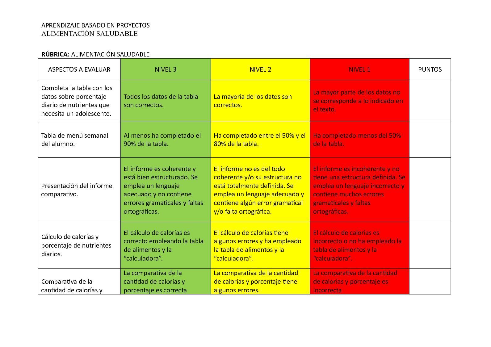 Calaméo - Plantilla Rubrica Alimentación Saludable(1)