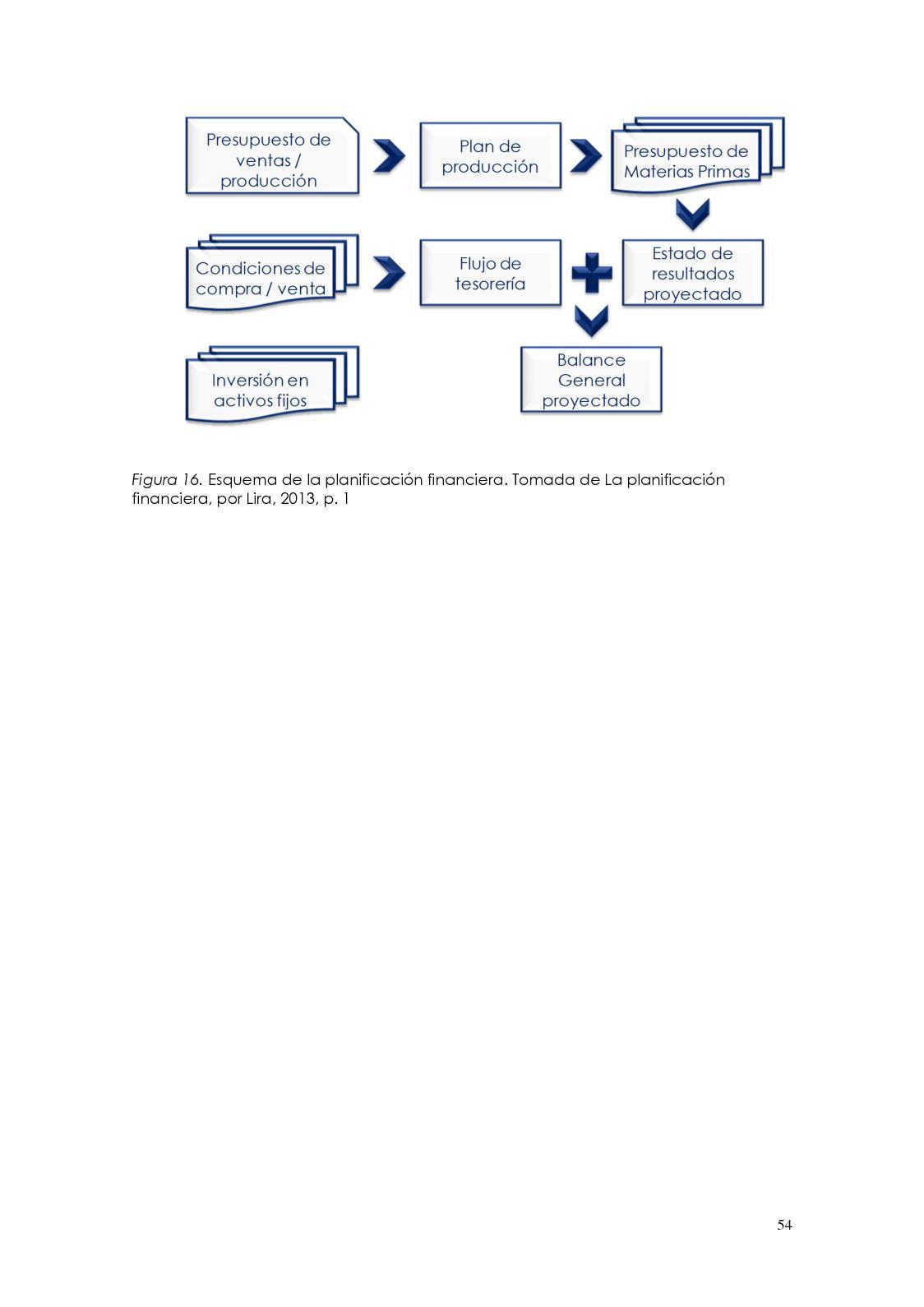 Finanzas corporativas uc0341 2017 ok calameo downloader page 54 ccuart Images