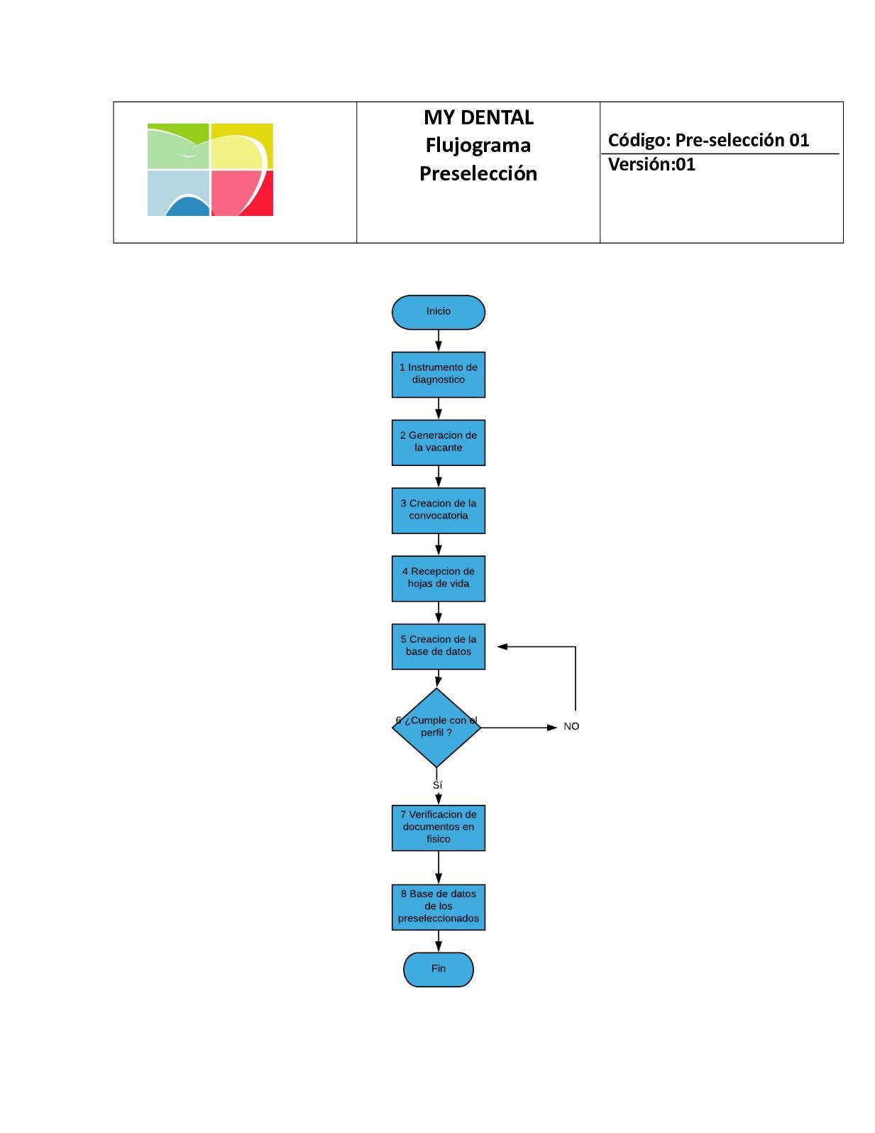 Calaméo - Flujos Y Matrices (1)