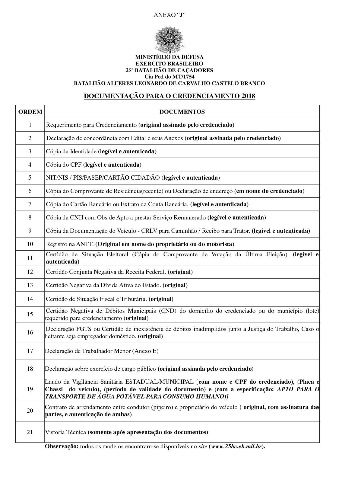 ANEXO J -DOCUMENTAÇÃO PARA O CREDENCIAMENTO