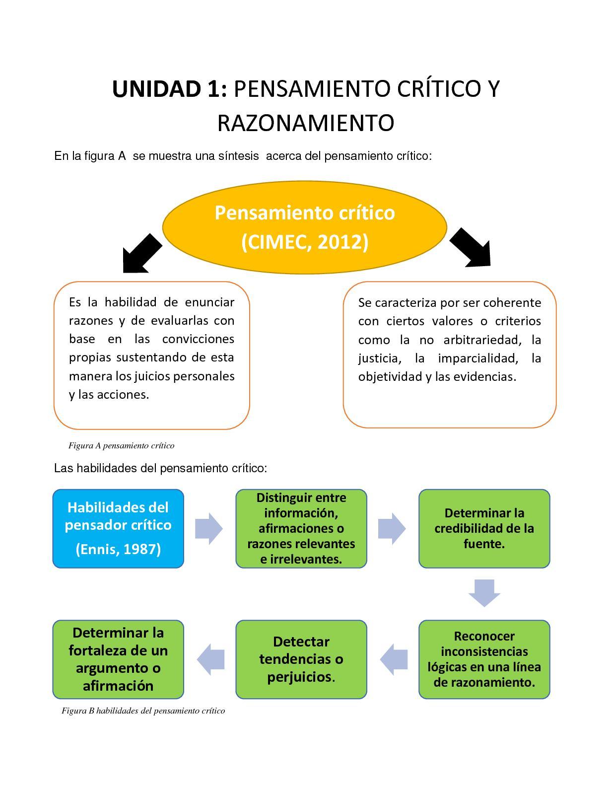 Vistoso Hoja De Destrezas De Pensamiento CrÃtico AnalogÃas Imagen ...