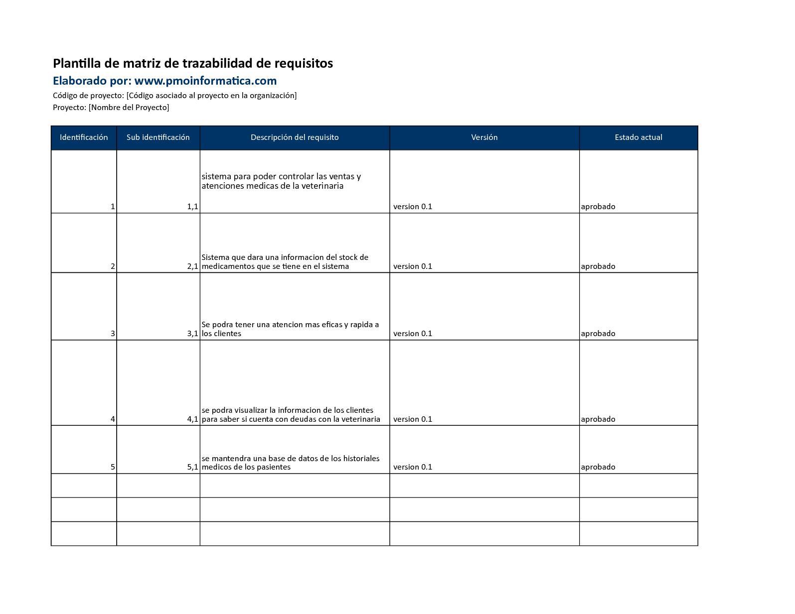 Calaméo - PMOinformatica Plantilla De Matriz De Trazabilidad De ...