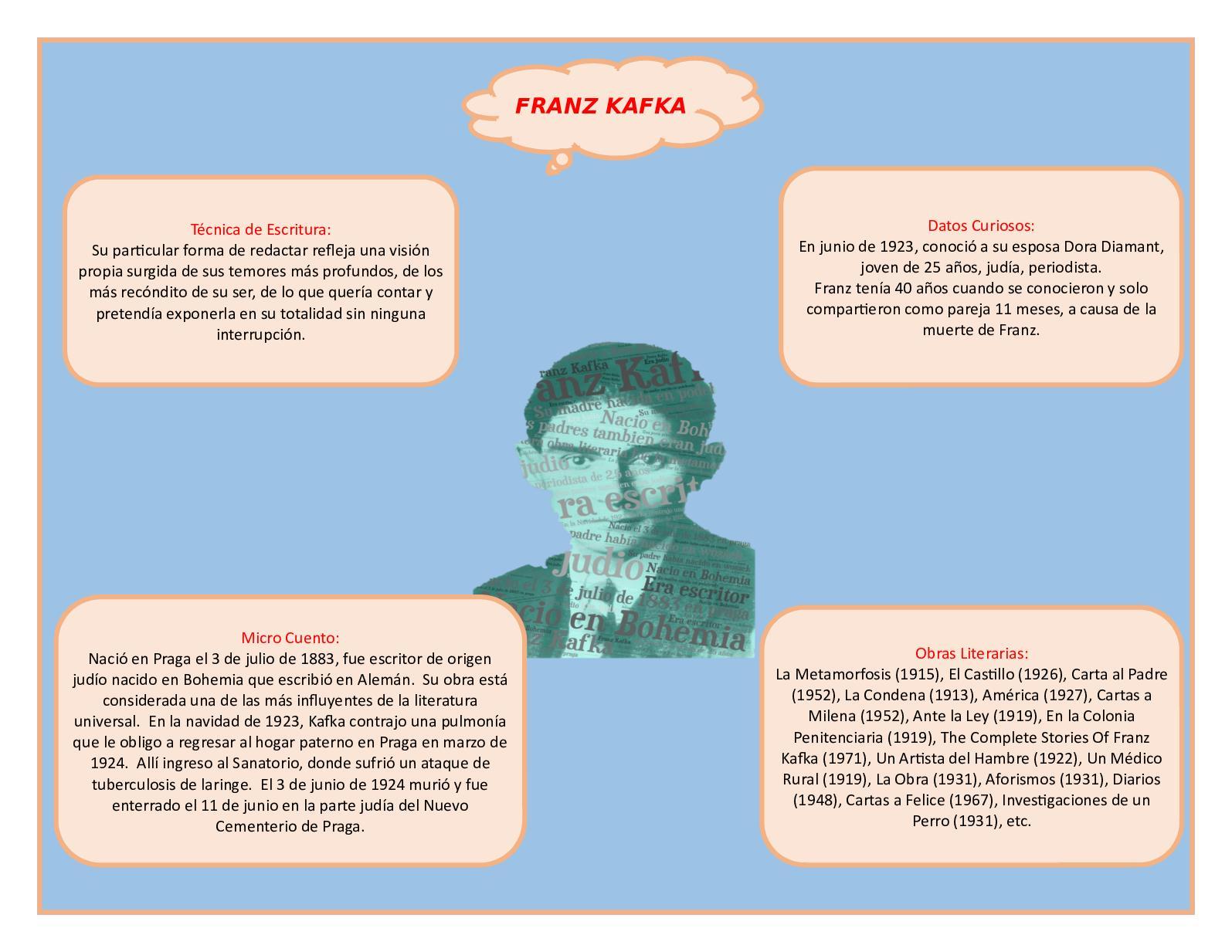 Calaméo - Infografia Escritor Franz Kafka