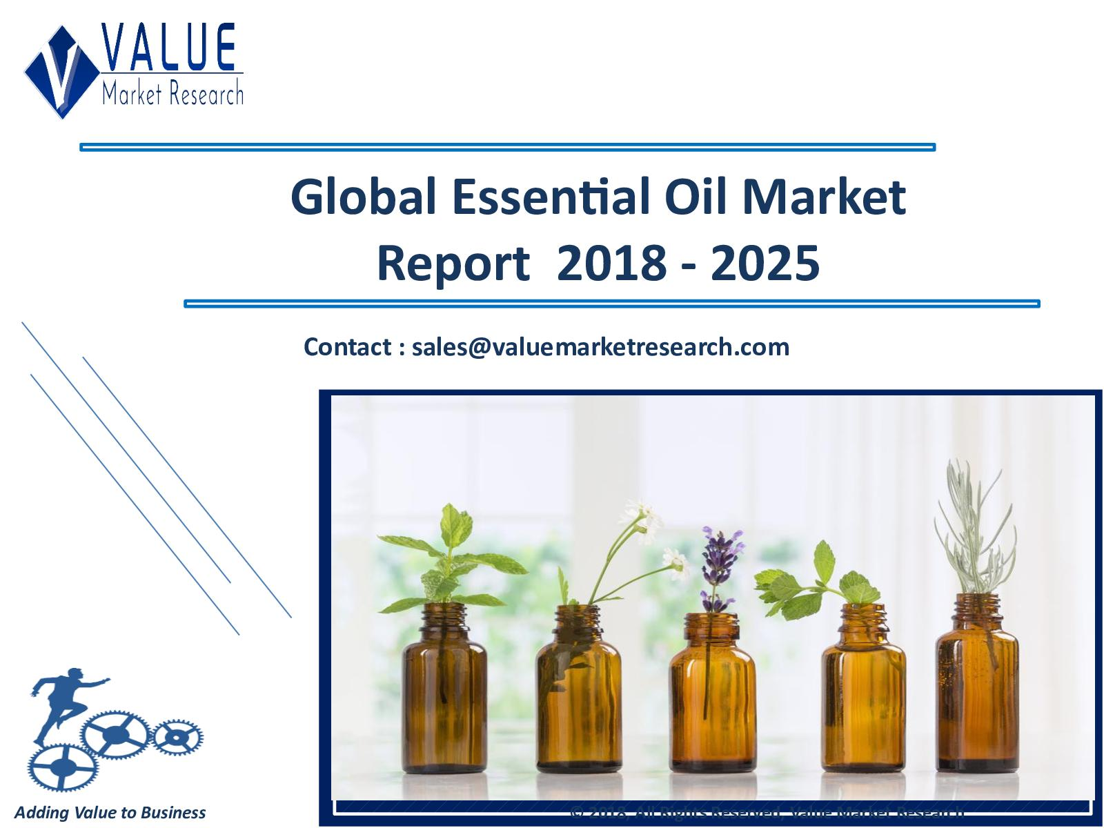 Essential Oil Market Size, Industry Analysis Report 2018-2025 Globally