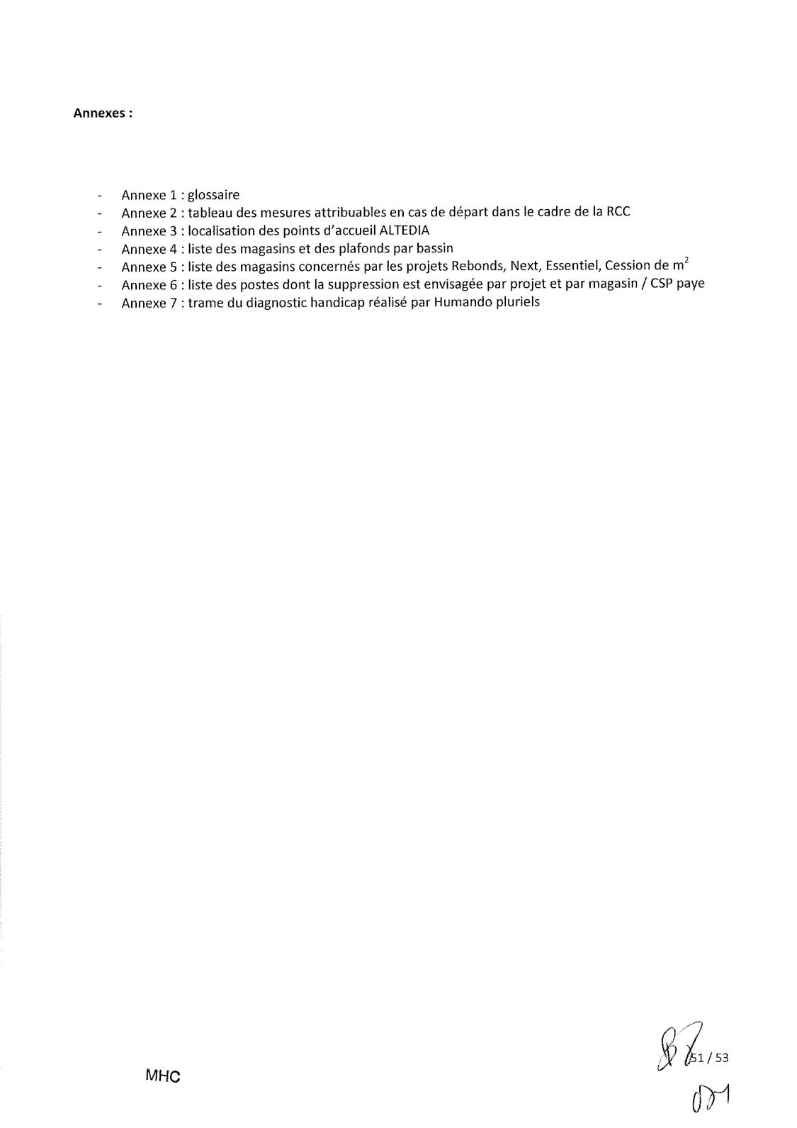 Accord Rcc Annexes