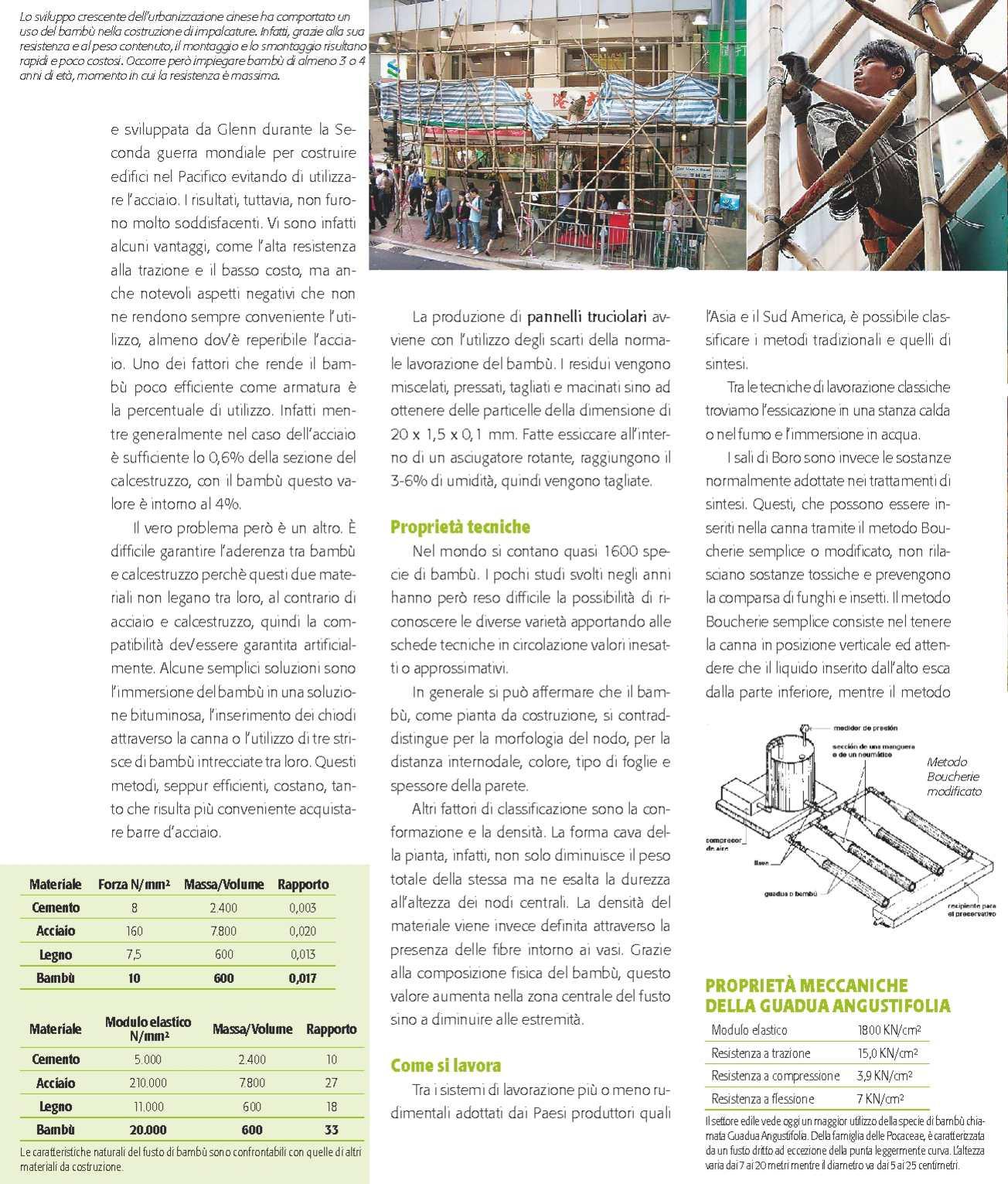 Casa Clima N 14 Progettare Col Bambu Calameo Downloader