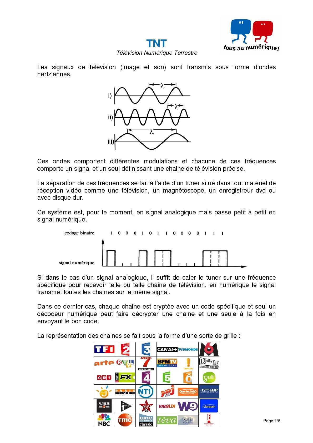 décodage des signaux de datation Speed Dating café en Seine
