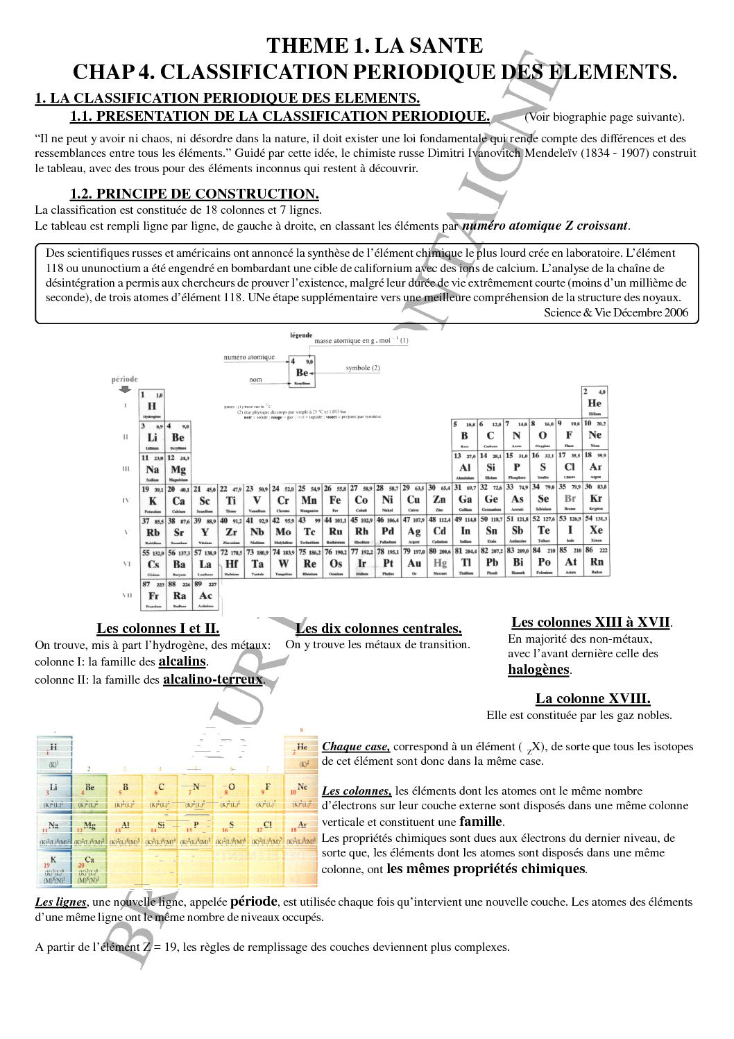 Calameo Chap 04 La Classification Periodique