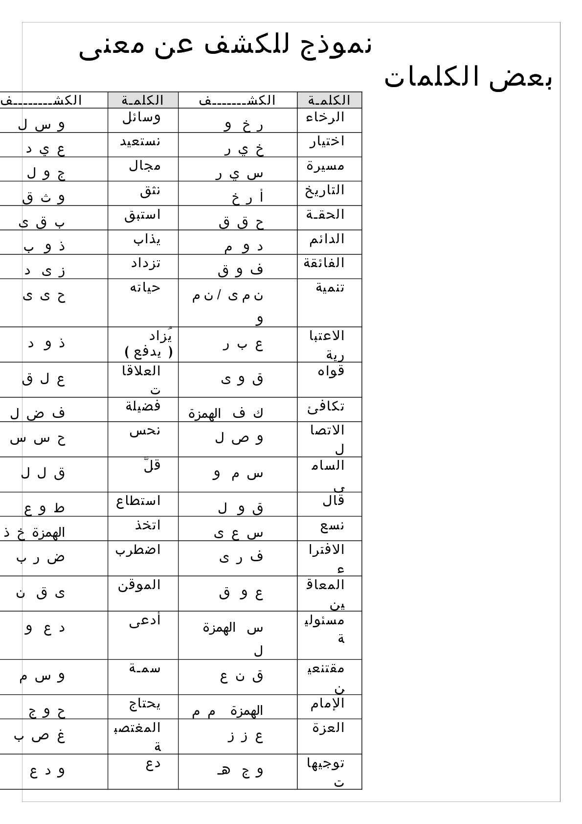 Calameo نحو 2 ثانوى نموذج للكشف فى المعجم عن معنى بعض الكلمات