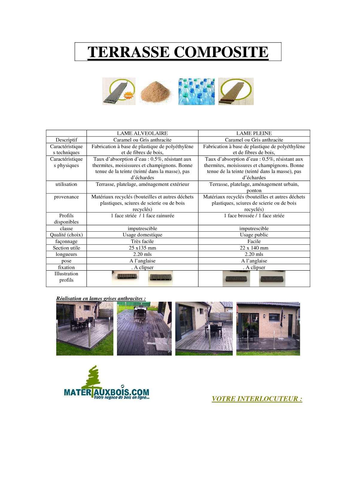 Calaméo Fiche Terrasse Composite