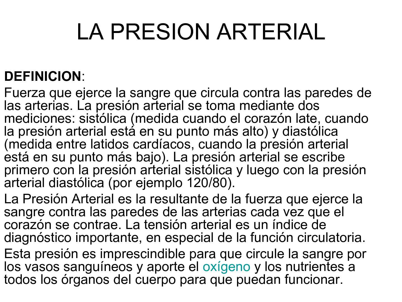 Explicación del nivel de presión arterial