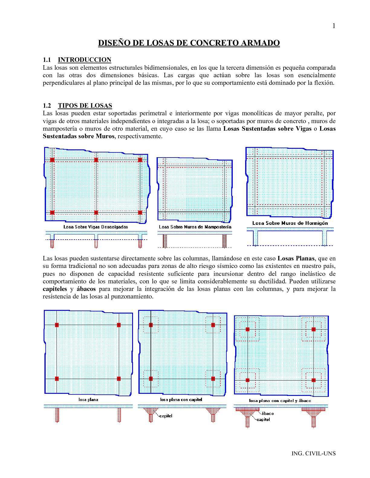 Simbologia planos de losas