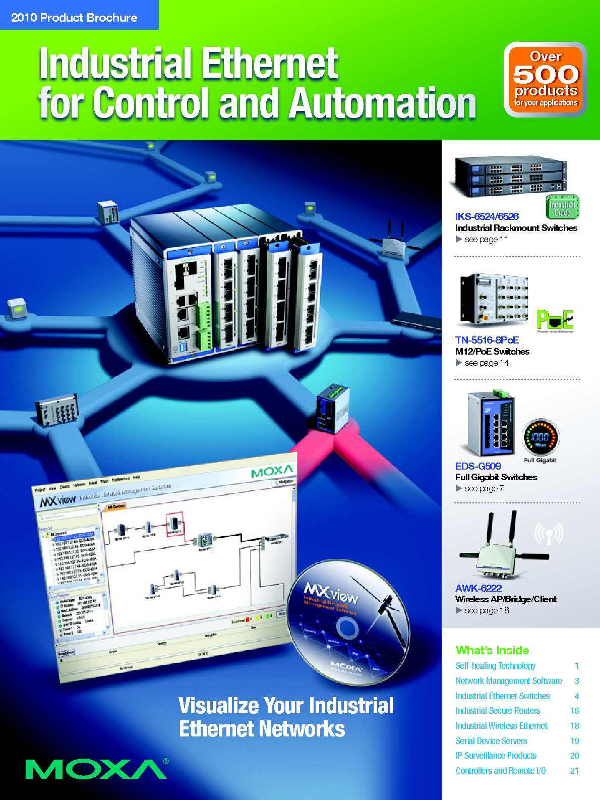 Calamo Brochure Industrial Ethernet Module With 6port Network Switch And Cable Distribution