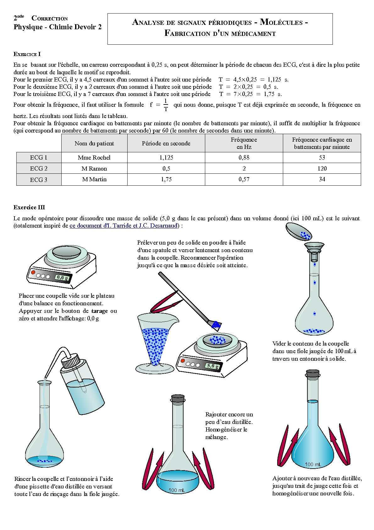 Calaméo - DS 2 - Seconde - Analyse de signaux périodiques ...
