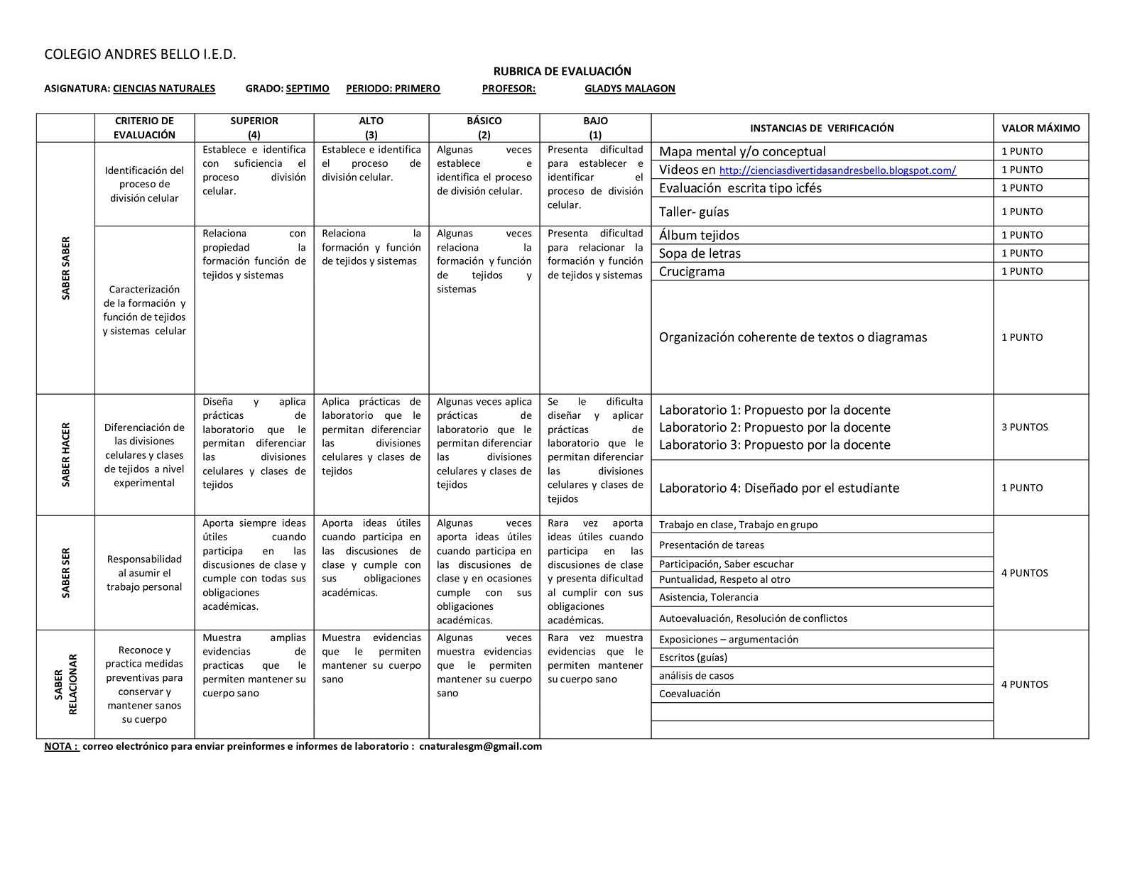 Calaméo - Docente: Gladis Malagon, rubrica para el grado septimo
