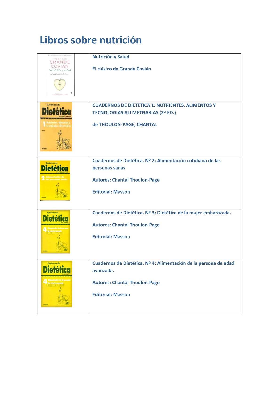 Dieta disociada pdf libro gratis pdf