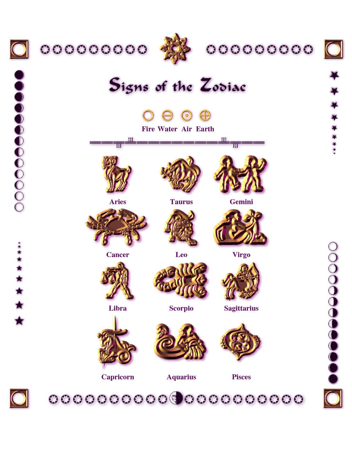 Exonumia Tokens: Other 1 Connect With Zodiac Erotic Token Coin Leo Yet Not Vulgar