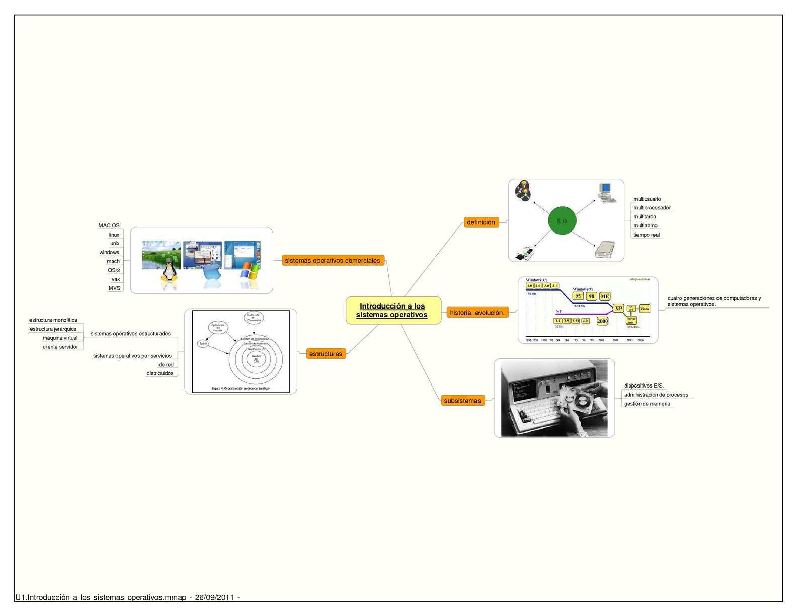 Calaméo Introduccion A Los Sistemas Operativos