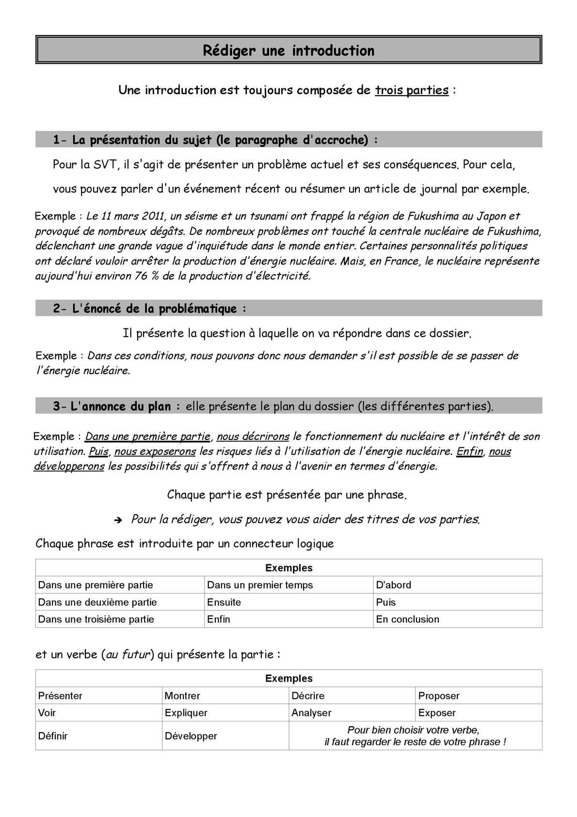 Exemple D Un Article De Journal - Exemple de Groupes