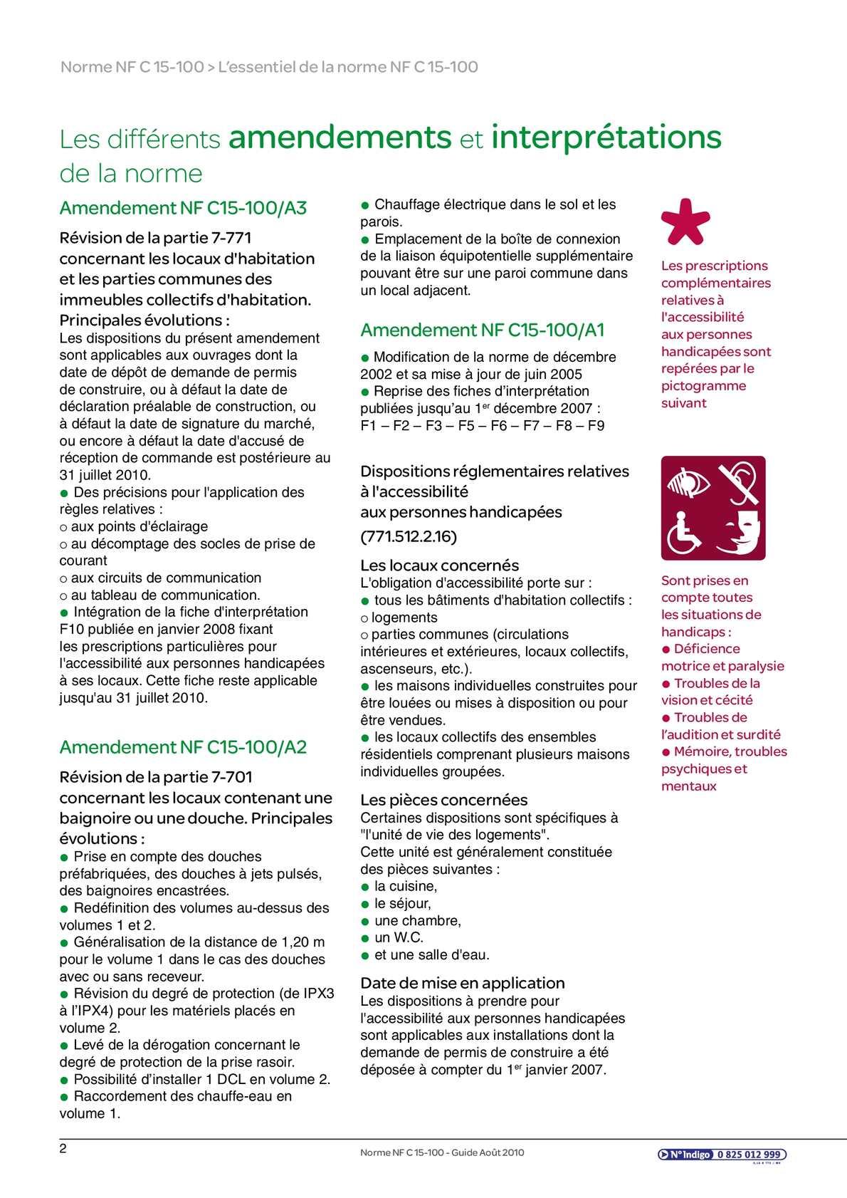 15-100 TÉLÉCHARGER SCHNEIDER NFC