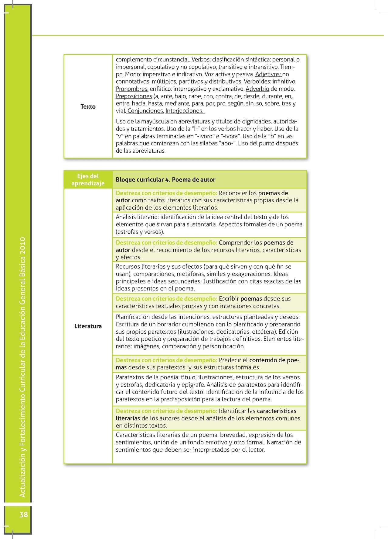 Actualización Y Fortalecimiento Curricular De Educación