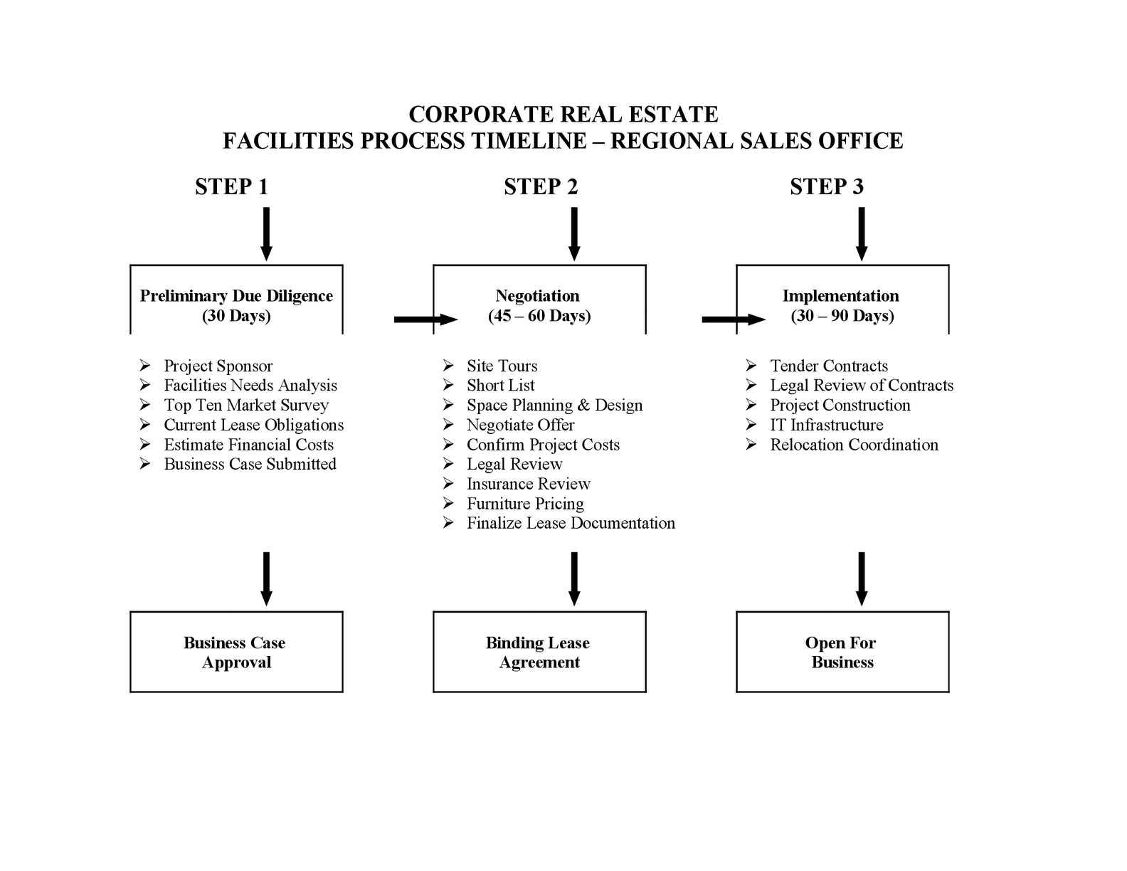 Calameo Crystal Real Estate Process