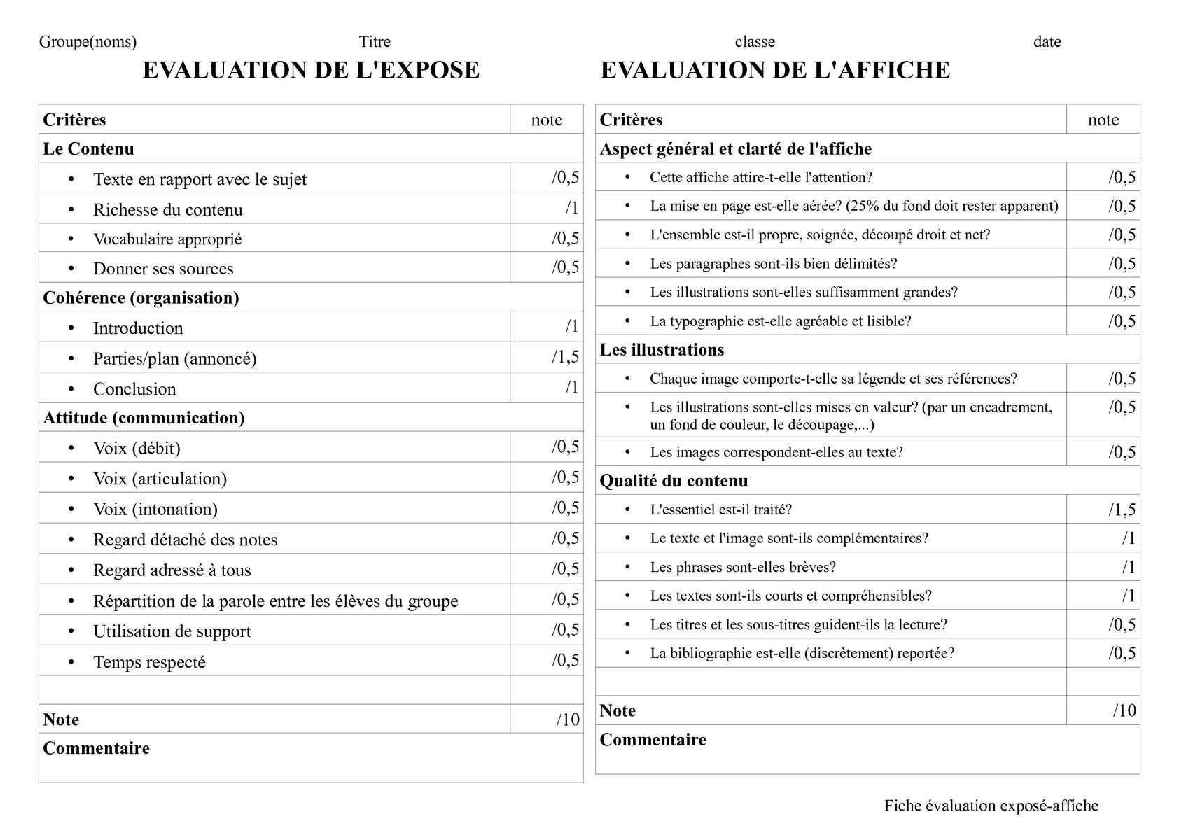 Critères d'évaluation pour les exposés et les affiches