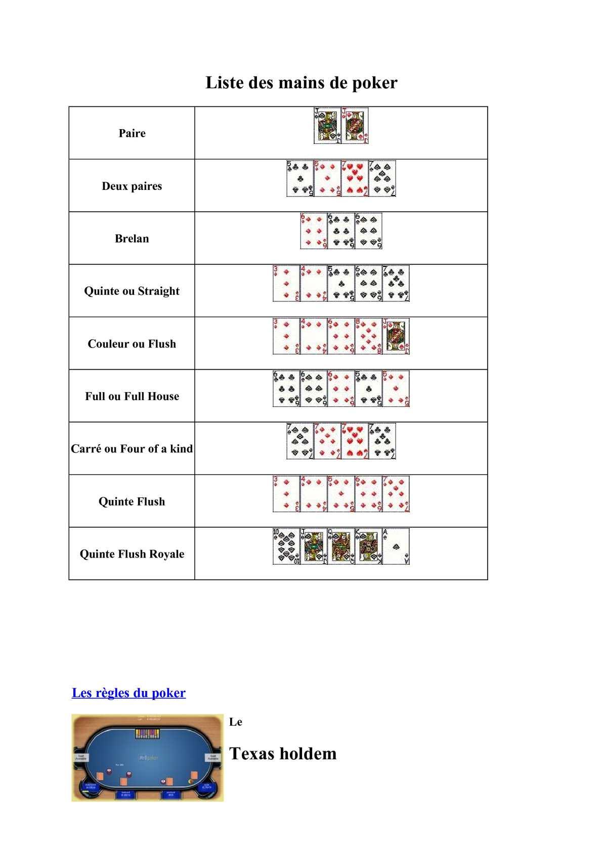 Les Imprimer Poker D9whei2 De Combinaison Gratuitement 354cRqAjL