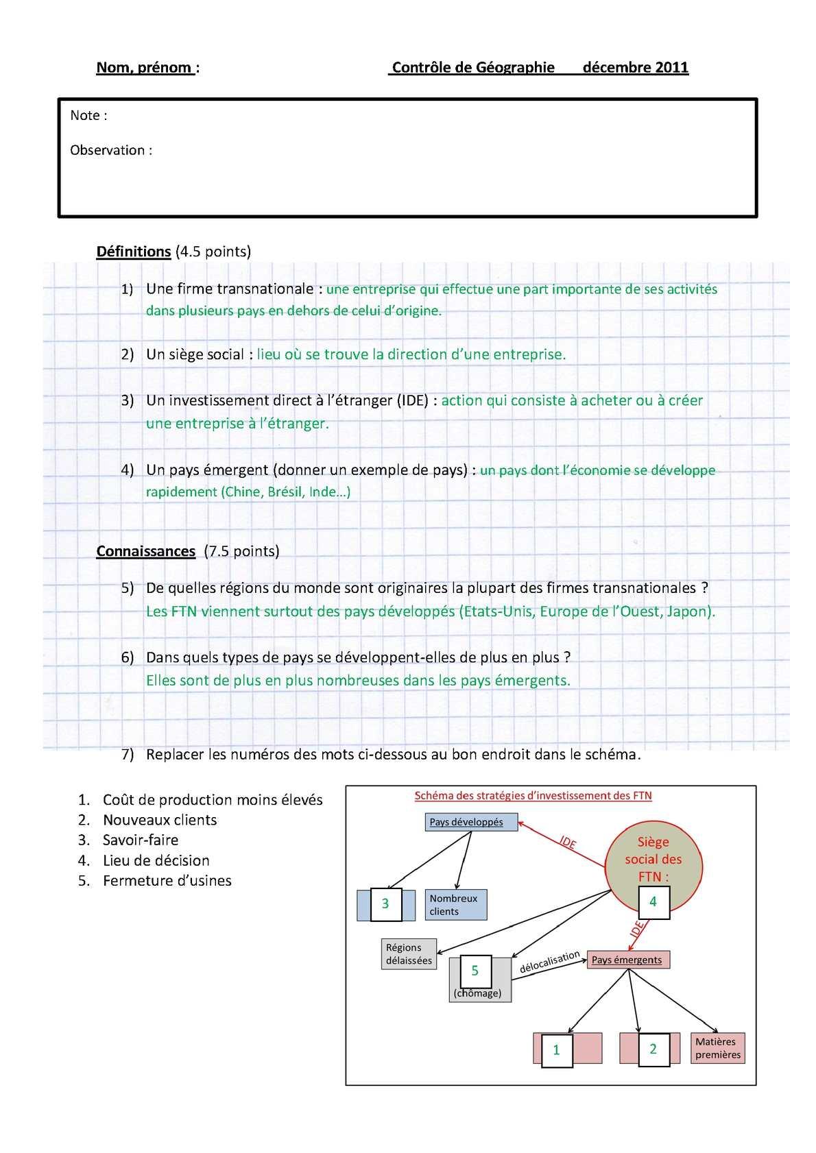 dissertation sur les firmes transnationales