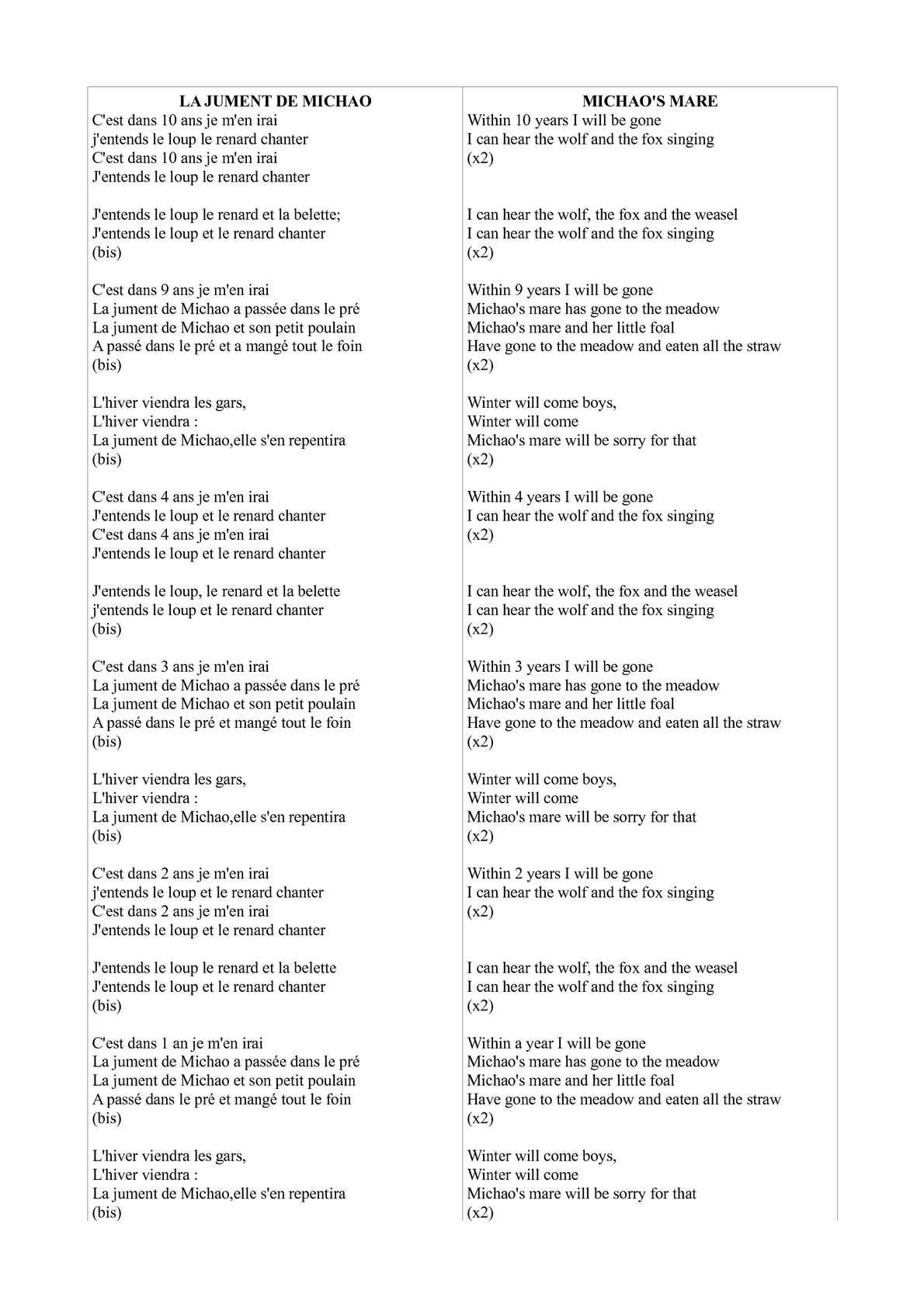 Calaméo Lyrics Michao S Mare