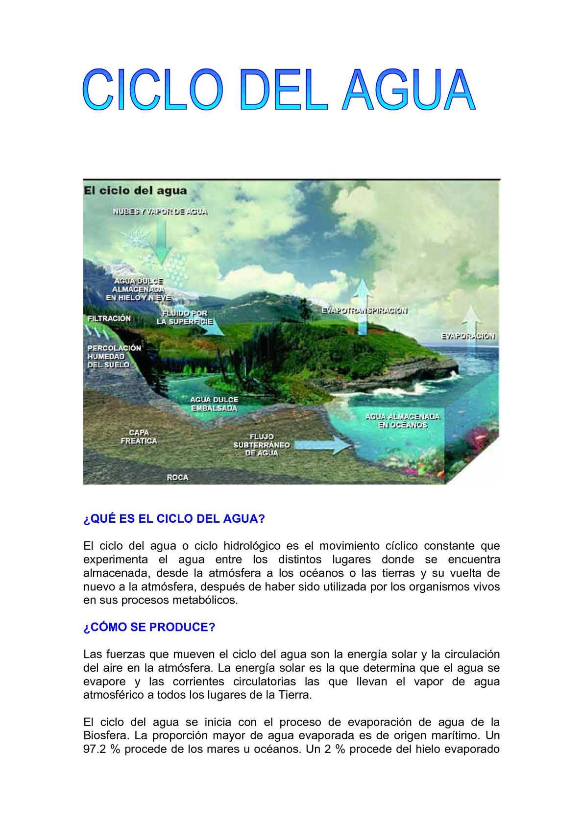 184de02c490 Calaméo - El ciclo del agua