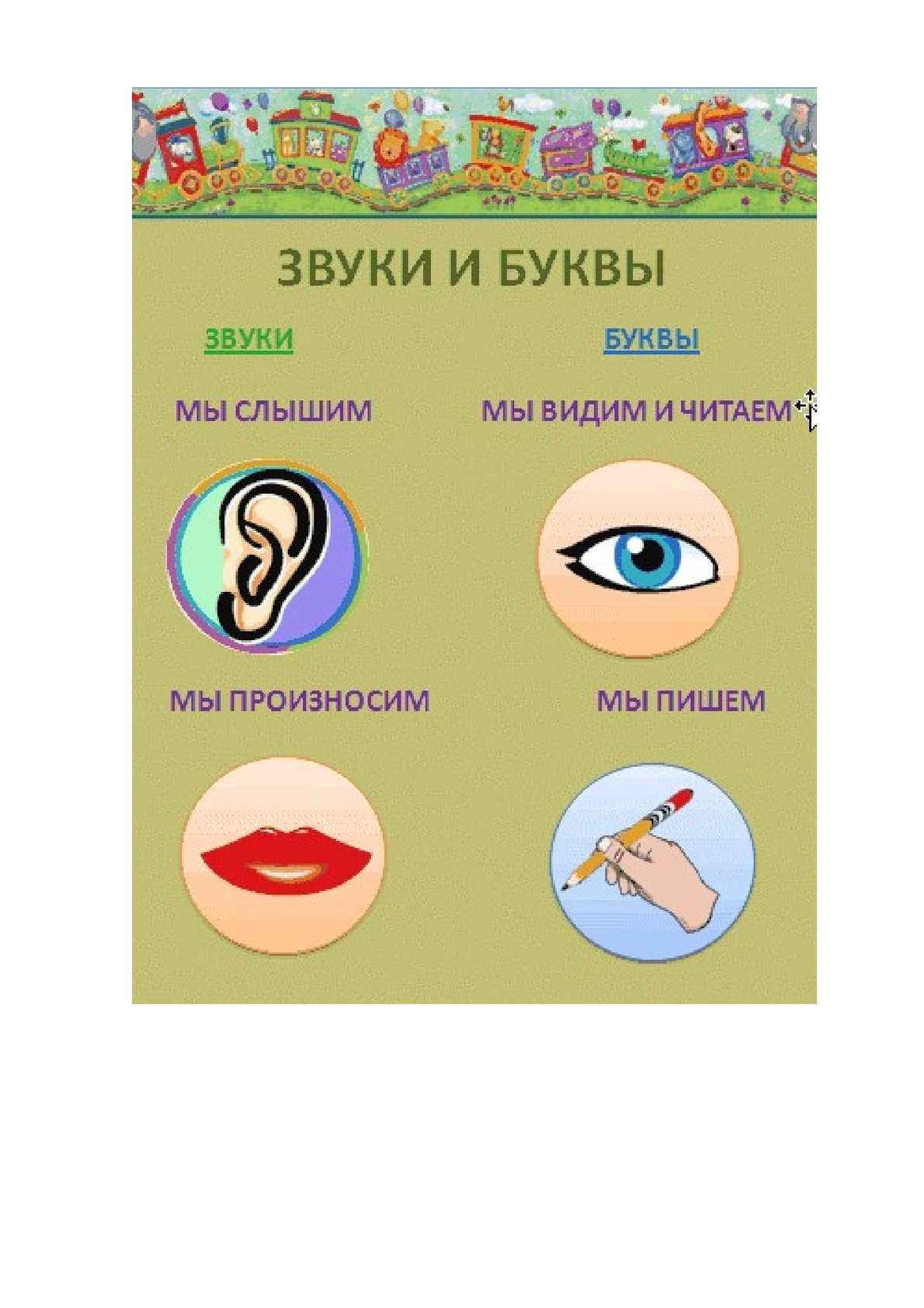 Картинка по обучению грамоте звуки речи