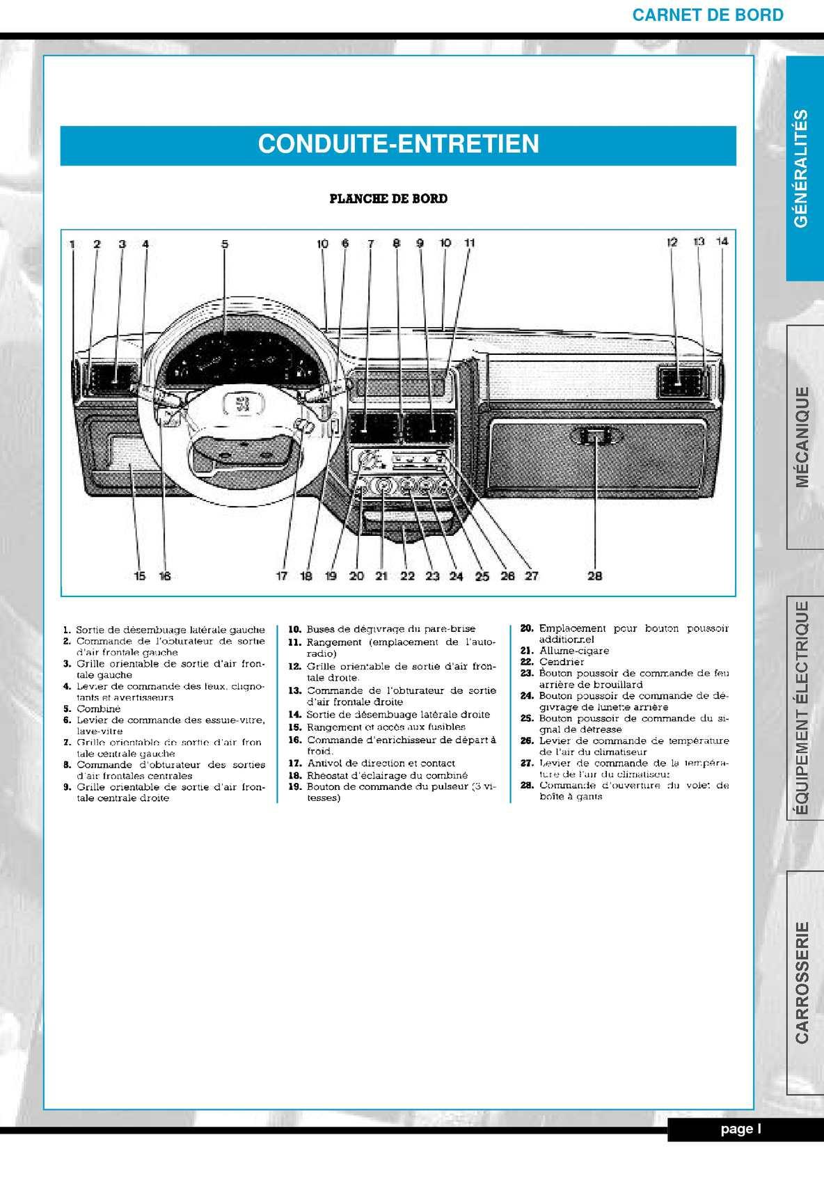 Schema Electrique Peugeot 106