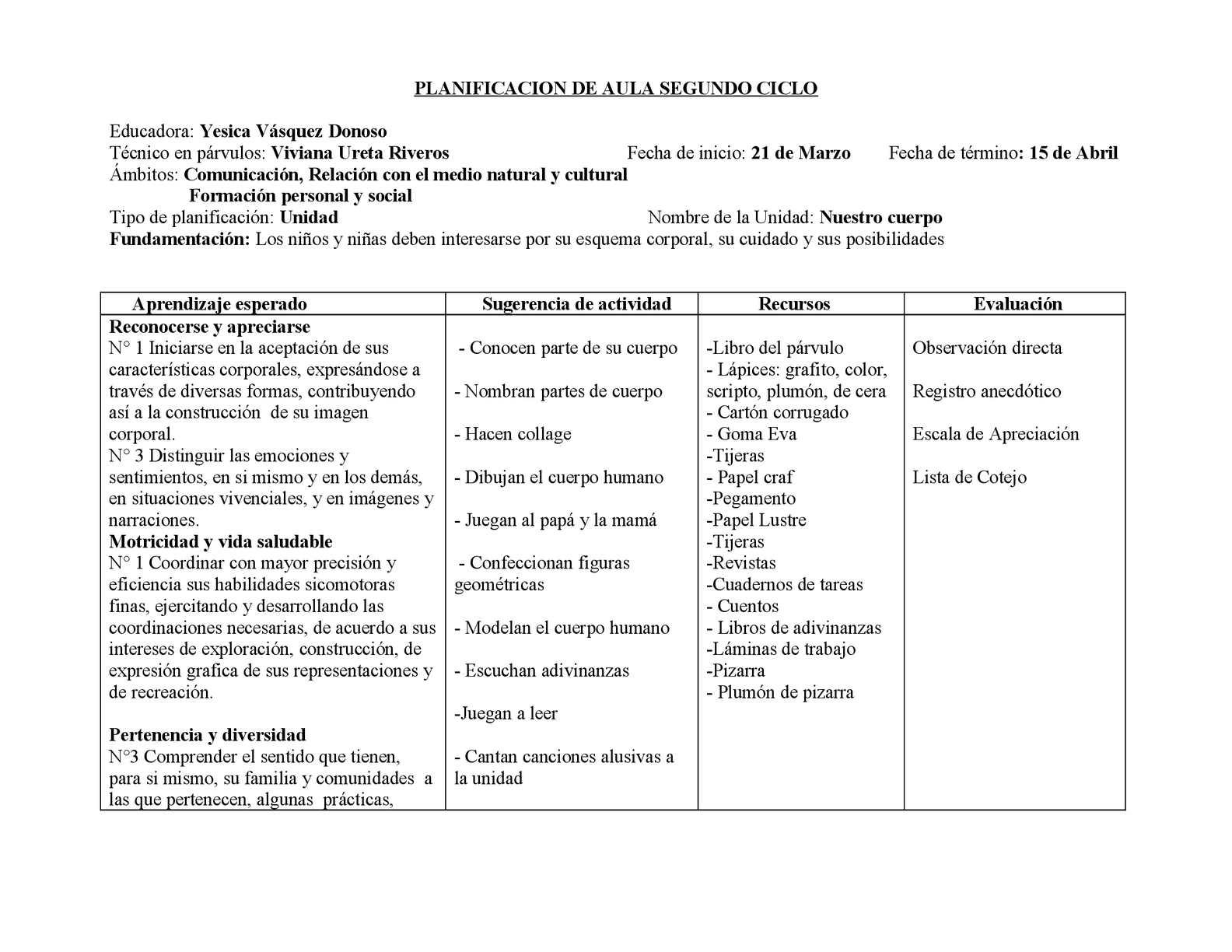 Gata El Cuidado Del Cuerpo: PLANIFICACION DE AULA SEGUNDO CICLO El Cuerpo[1]