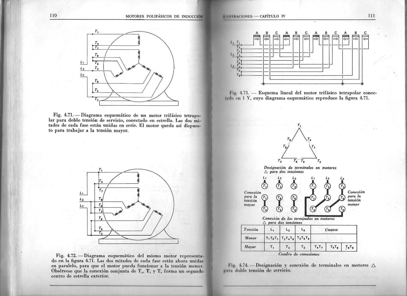 Reparacion De Motores Electricos Robert Rosenberg Pdf