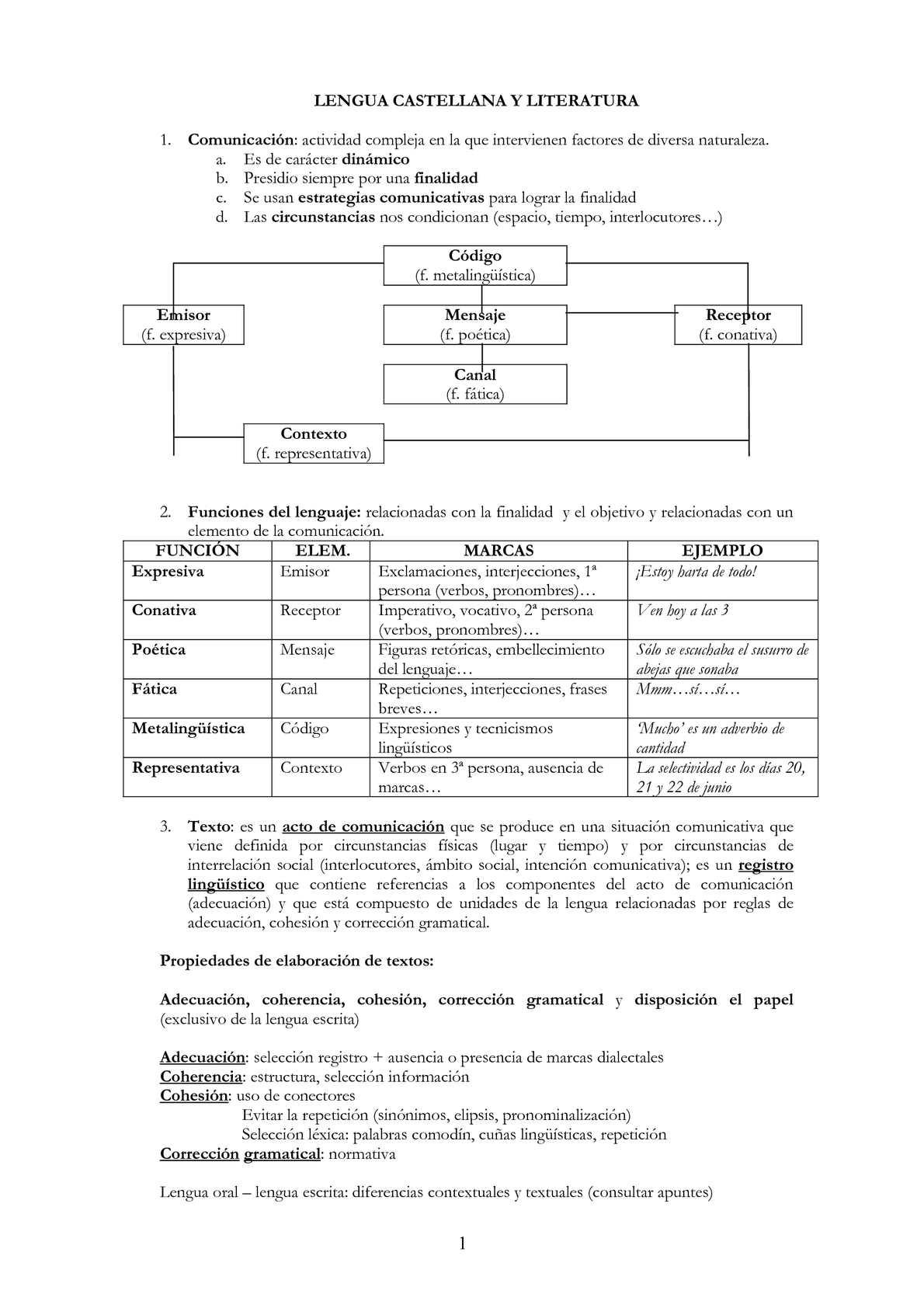 Calaméo Resumen De Contenidos Lingüísticos