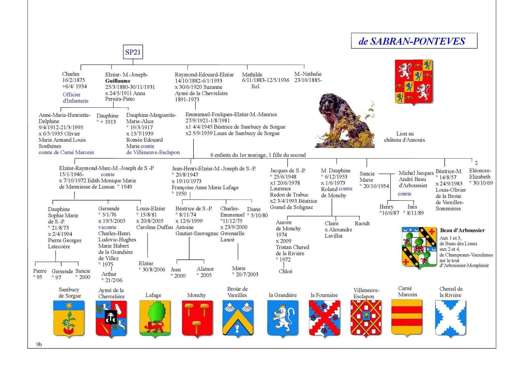 Généalogie famille SABRAN - CALAMEO Downloader