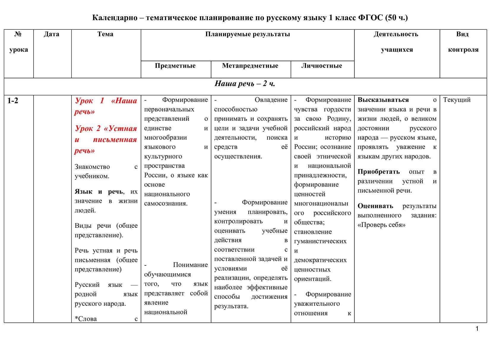 знакомство с учебником русский язык наша речь 2 класс