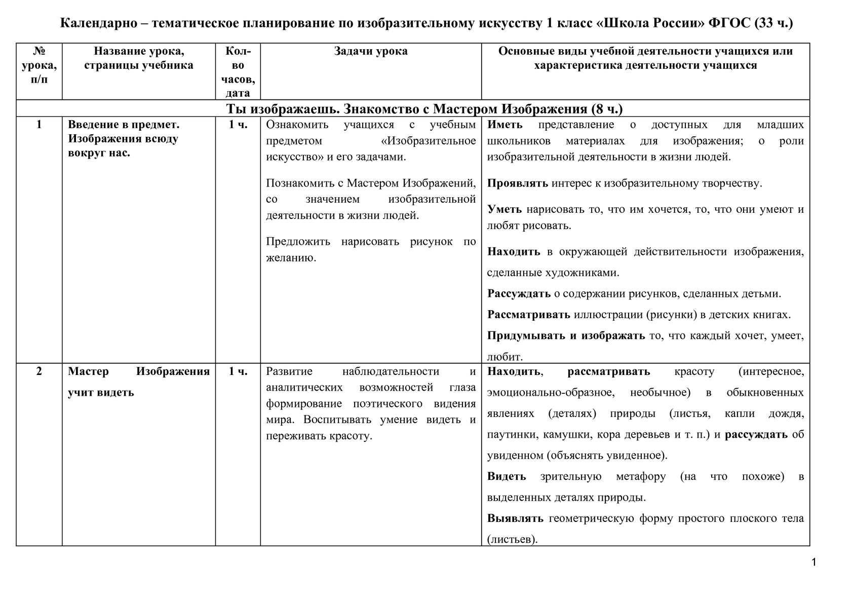 знакомство с прописью 1 класс школа россии