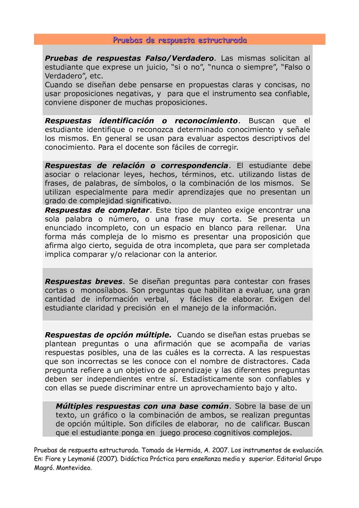 Calameo Cuadro Pruebas De Respuesta Estructurada