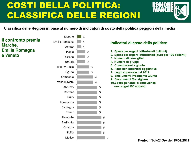 Politica Calaméo Della Della Politica Costi Politica Della Della Costi Costi Calaméo Calaméo Costi Calaméo hrtsxdQC