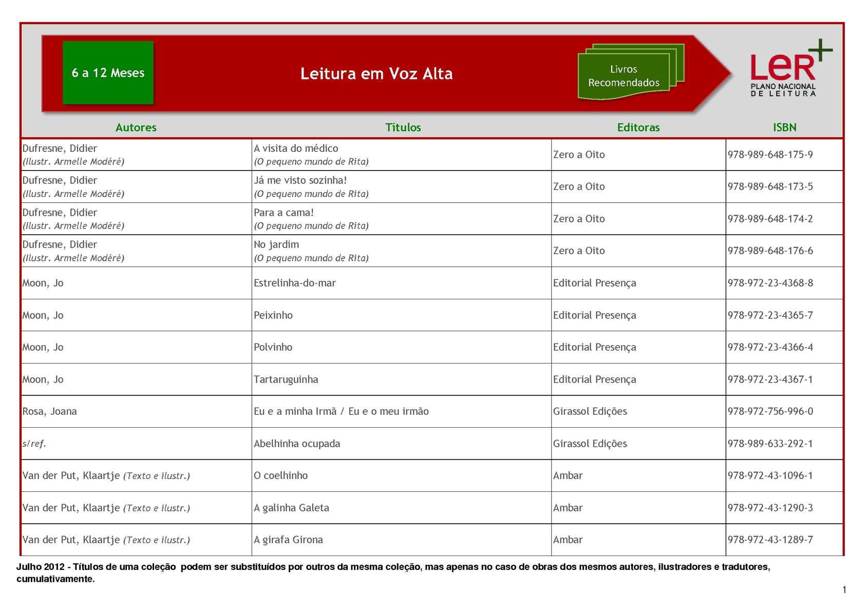 bb740f8b6515e Calaméo - Livros recomendados pelo PNL