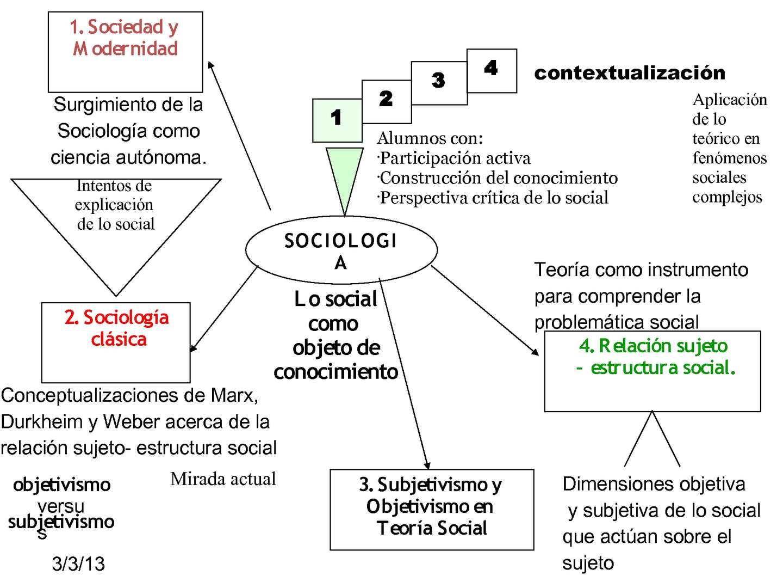 Calaméo Mapa Conceptual De Sociología Año 2013