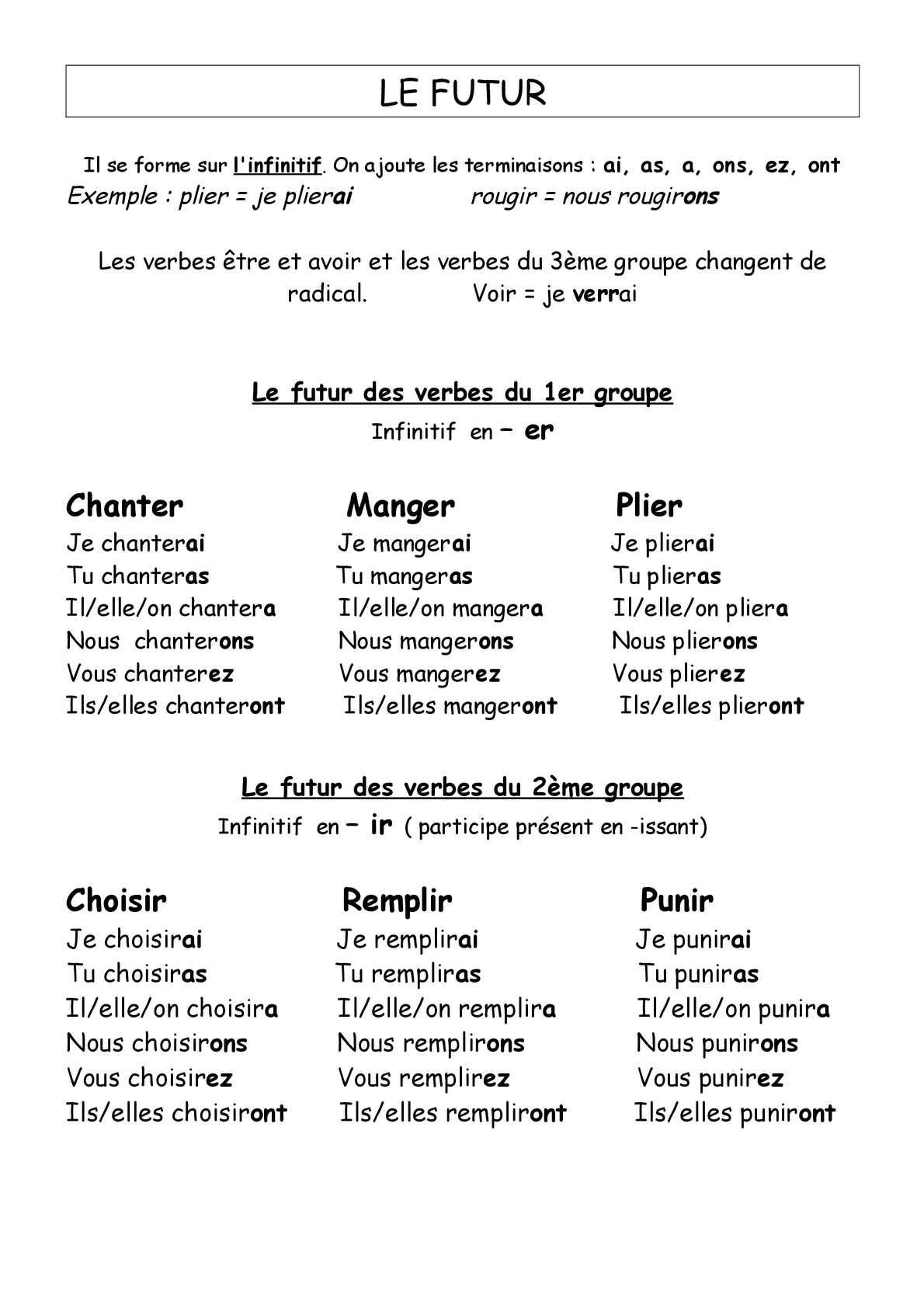Calameo Cycle 3 Conjugaison Futur Simple Cours