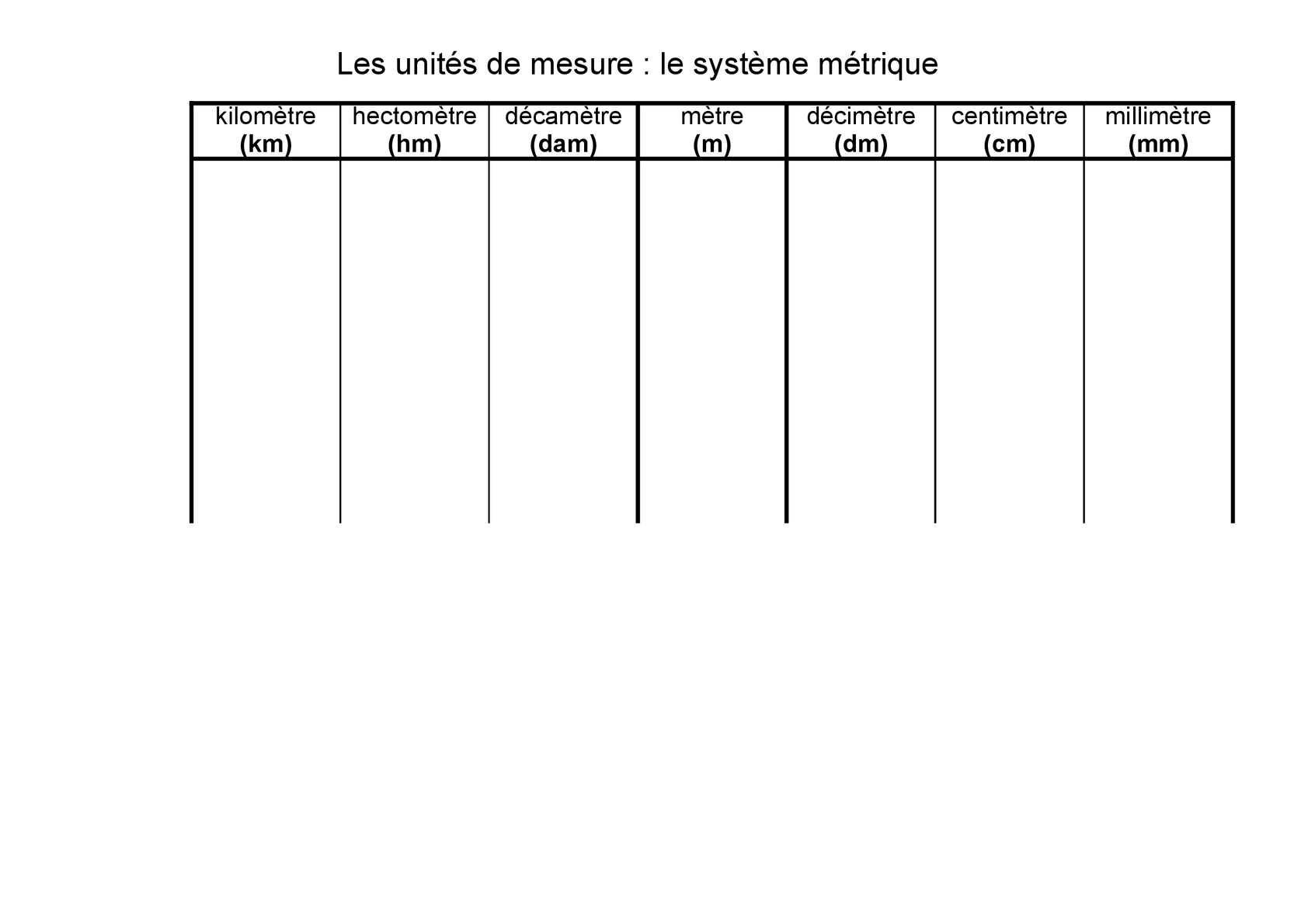systeme metrique