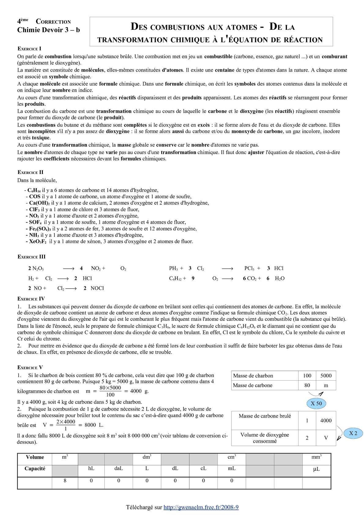 exercice de chimie 4eme