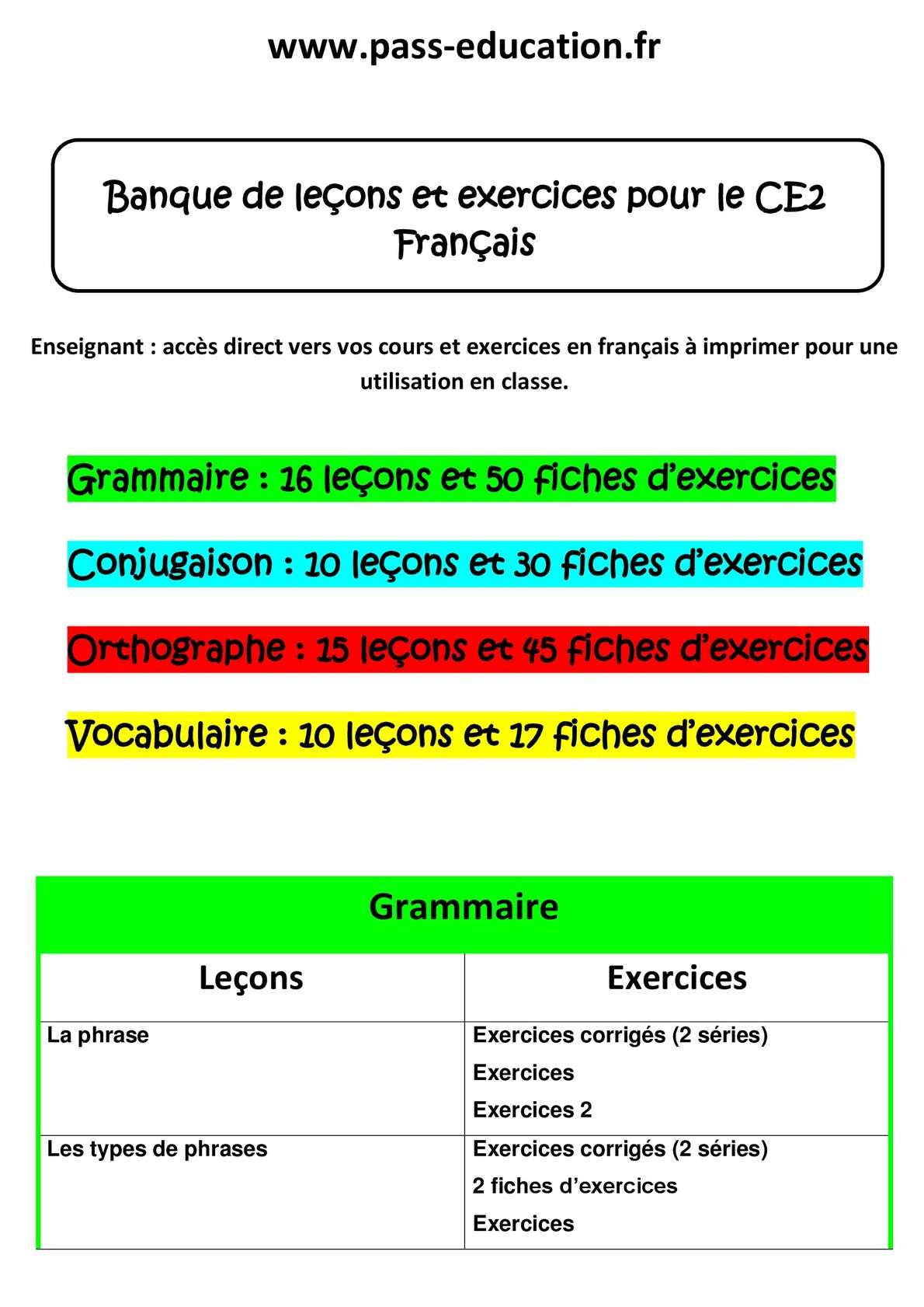 Calameo Ce2 Francais Banque De Lecons Et Exercices