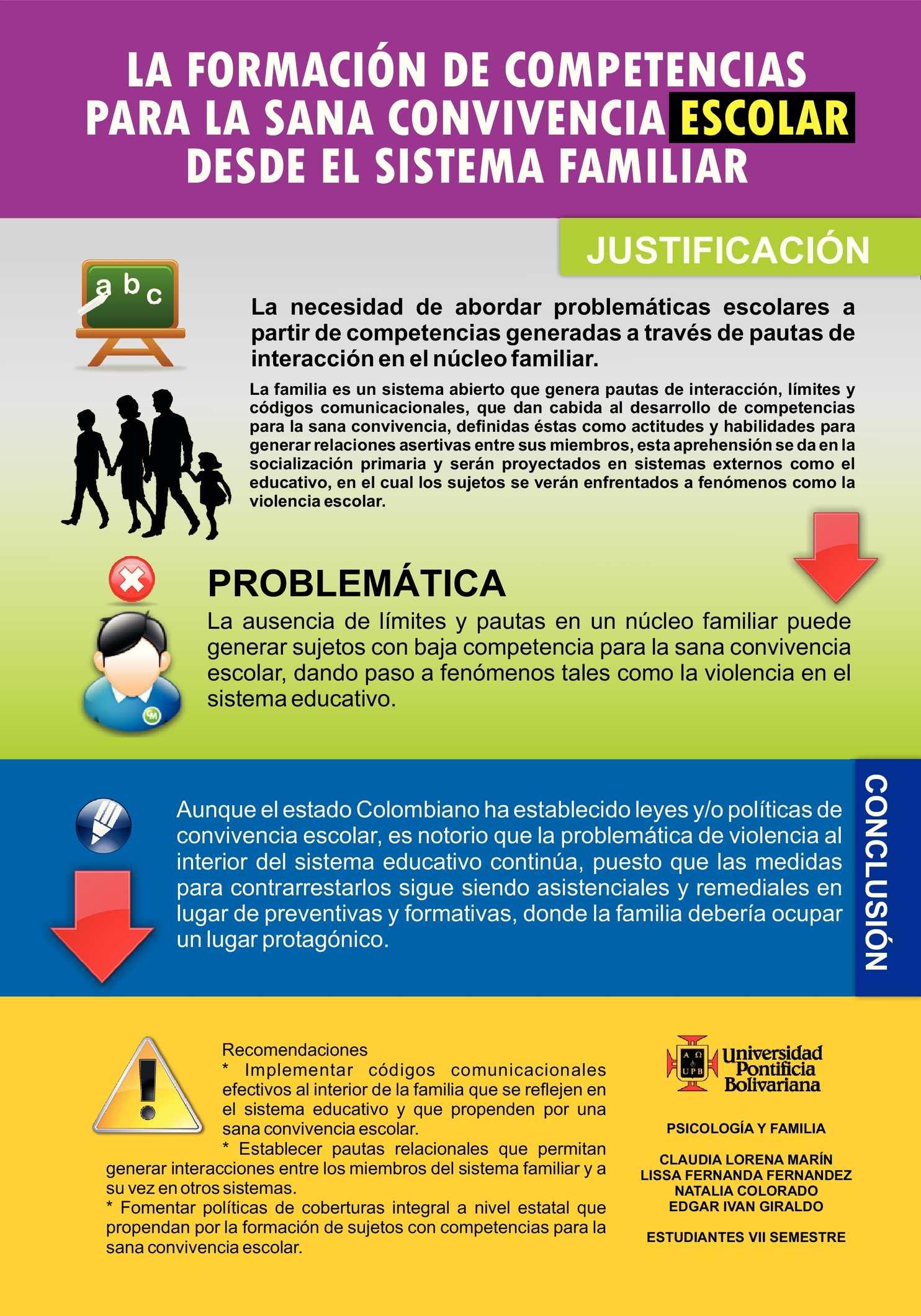 Poster - Formacion en Familia de Competencias para la Convivencia Escolar
