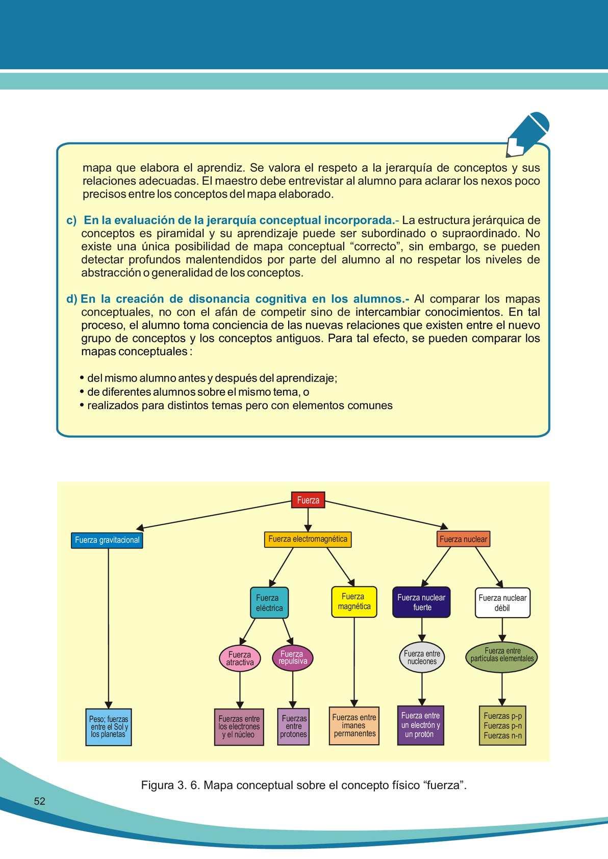 Procesos Metacognitivos Calameo Downloader