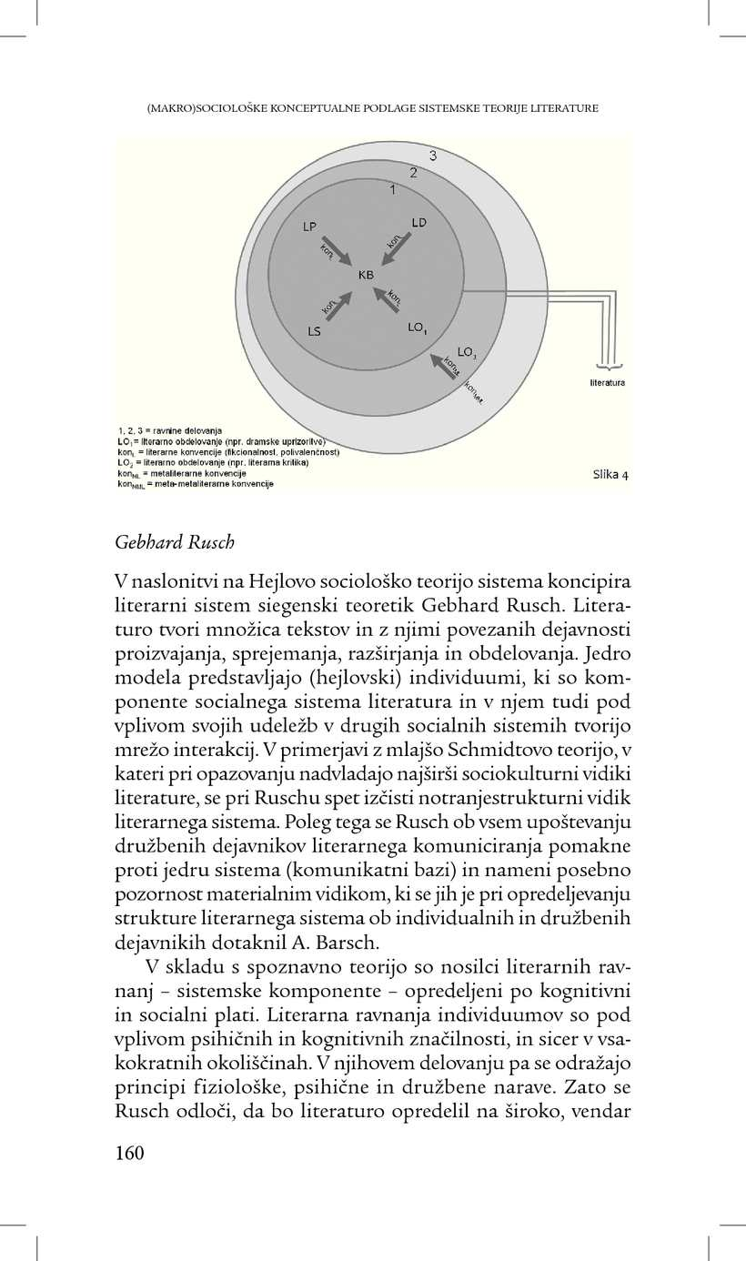 Page 160